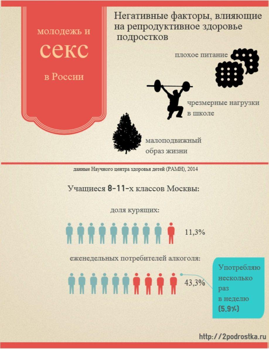 Сексуальная молодежь россии 18 фотография